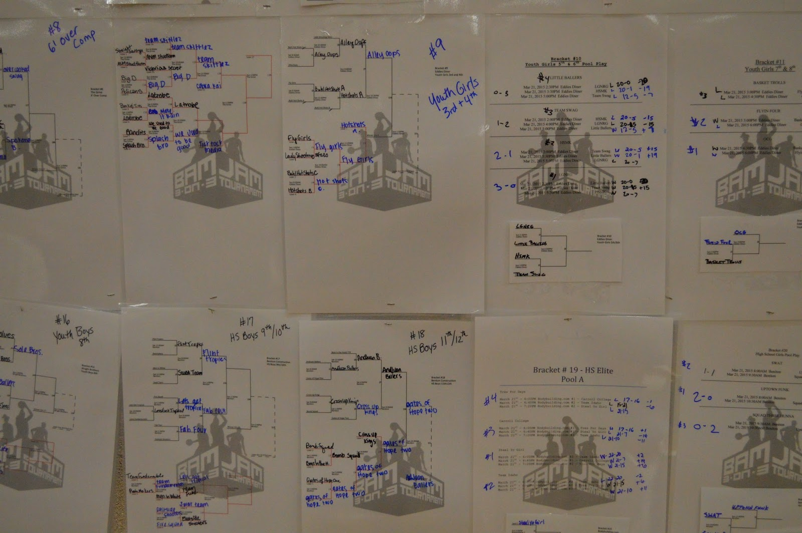 1-21-2016-a-look-inside-scheduling-and-how-tetris-is-helping-2